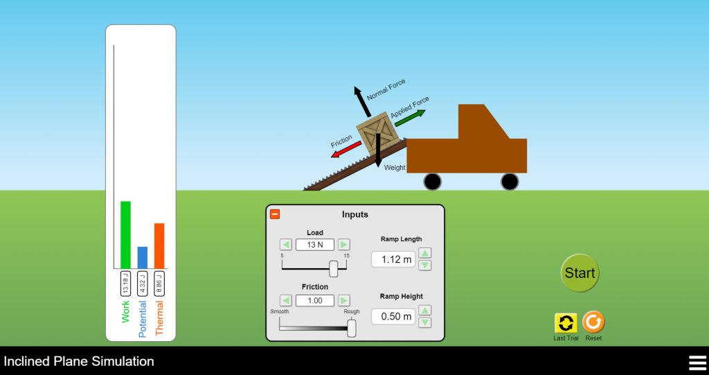 Inclined Plane Simulation with a cart being loaded up a ramp into the back of a truck.