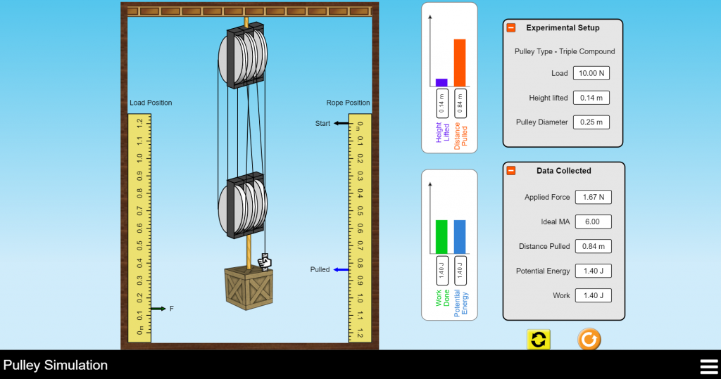 Pulley Simulation with variables and a pulley system with rulers next to it.